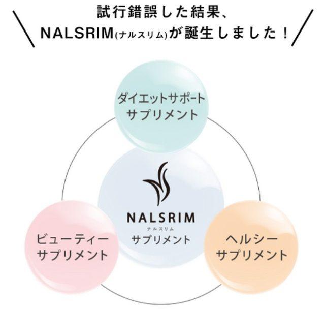 ダイエット、美肌、美腸活に効果的。医学博士も公認。現役のエステティシャンが開発した次世代型サプリメント【NALSRIM(ナルスリム)】