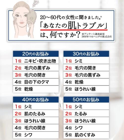 【シズカゲル】薬用美白オールインワン