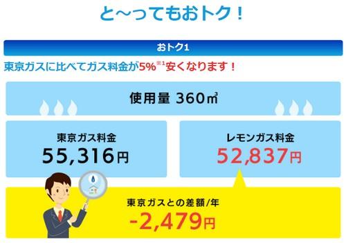 【レモンガス】都市ガス自由化スタート!乗換えでお得に!