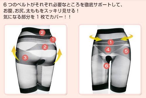 【骨盤ガードル ビューティーシルエット】履くだけで、ほっそり、すっきり